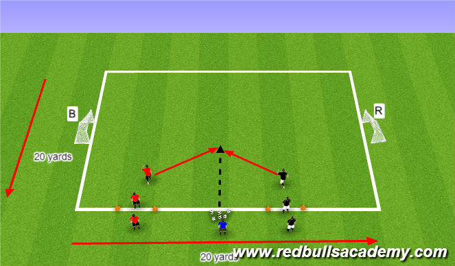 Football/Soccer Session Plan Drill (Colour): Red Bull Shootout