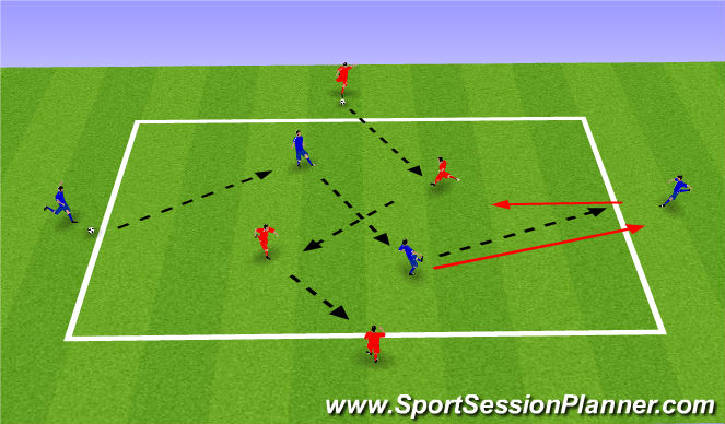 Football/Soccer Session Plan Drill (Colour): Possession Warm-up Progression 2