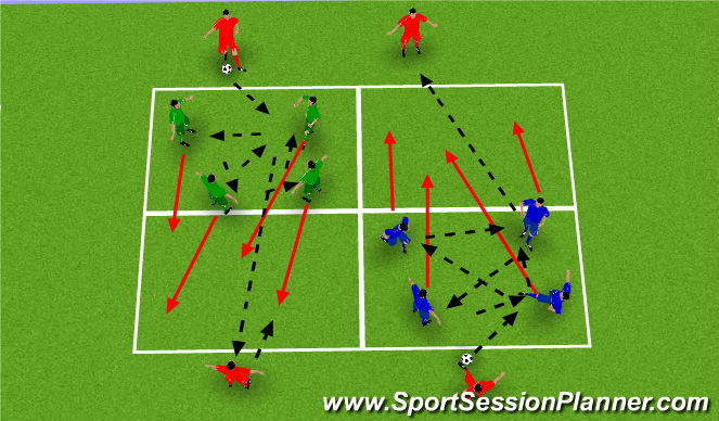Football/Soccer Session Plan Drill (Colour): Possession Support
