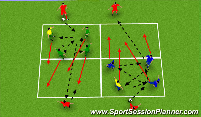 Football/Soccer Session Plan Drill (Colour): Possession Support Progression