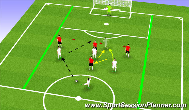 Football/Soccer Session Plan Drill (Colour): 4v4 to goal
