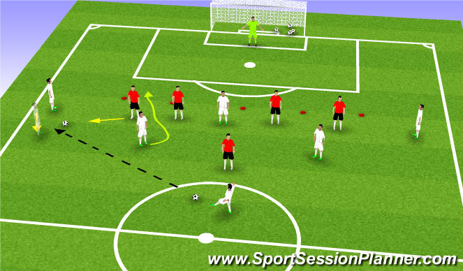 Football/Soccer Session Plan Drill (Colour): combine to penetrate