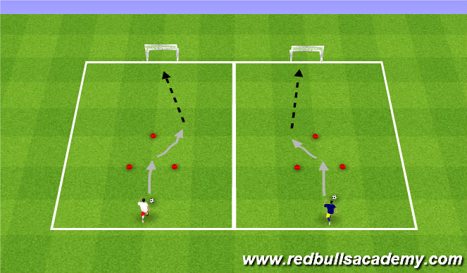 Football/Soccer Session Plan Drill (Colour): Preparation + Shot