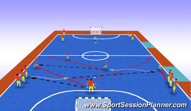 Futsal Session Plan Drill (Colour): 3 Player Weave