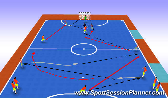 Futsal Session Plan Drill (Colour): Pivot