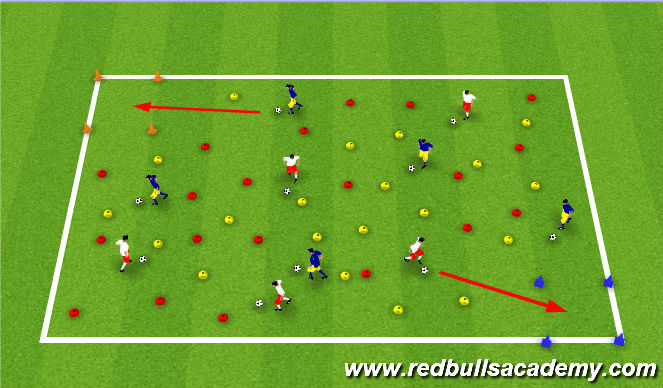 Football/Soccer Session Plan Drill (Colour): Wall-E-Wars