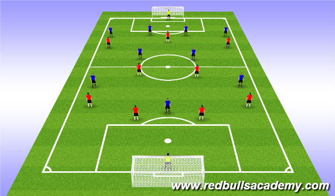 Football/Soccer Session Plan Drill (Colour): IV. Game