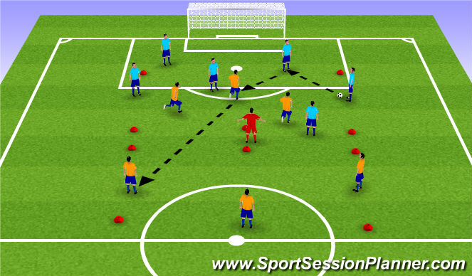 Football/Soccer Session Plan Drill (Colour): 6v3 with transition