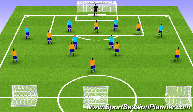 Football/Soccer Session Plan Drill (Colour): 7v8 Pressing in attacking third