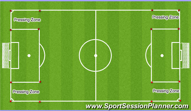 Football/Soccer Session Plan Drill (Colour): 7v7 with pressing zones