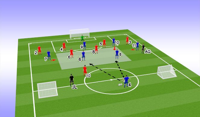 Football/Soccer Session Plan Drill (Colour): Specific Practice- Organisation