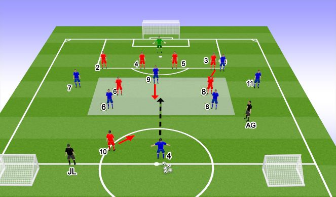 Football/Soccer Session Plan Drill (Colour): Problem 1