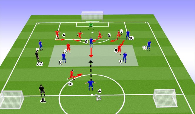 Football/Soccer Session Plan Drill (Colour): Problem 2