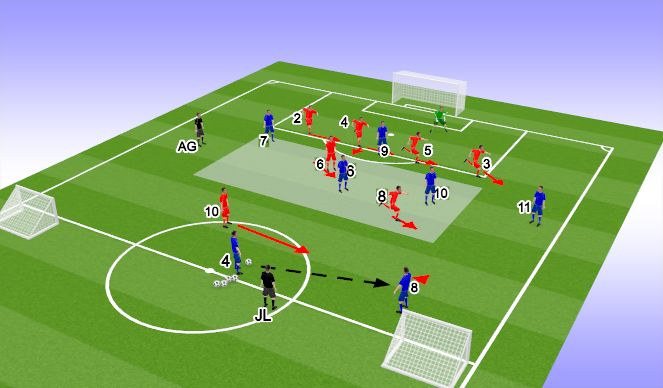Football/Soccer Session Plan Drill (Colour): Problem 3