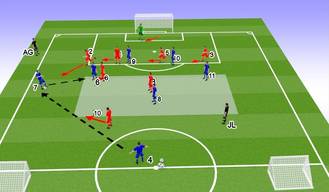 Football/Soccer Session Plan Drill (Colour): Problem 4