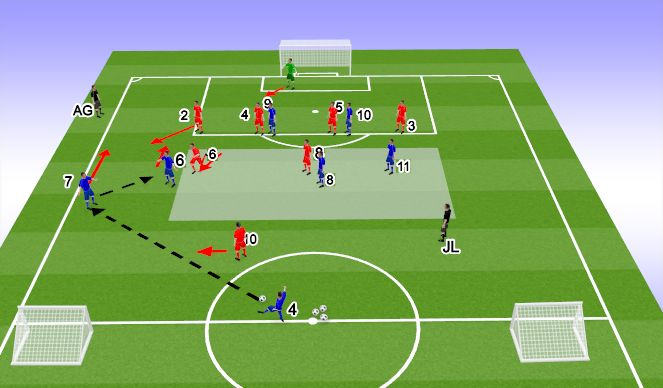 Football/Soccer Session Plan Drill (Colour): Problem 5