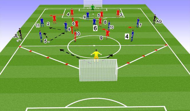 Football/Soccer Session Plan Drill (Colour): SSG 2