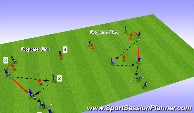 Football/Soccer Session Plan Drill (Colour): Technical Passing 3