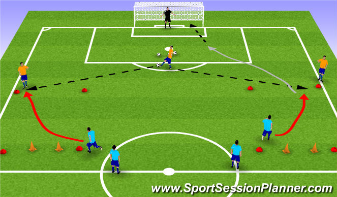 Football/Soccer Session Plan Drill (Colour): Warm Up & 1v1