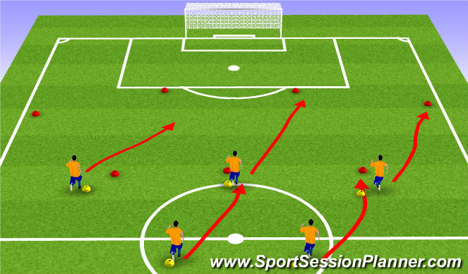 Football/Soccer Session Plan Drill (Colour): Pressing Choreography