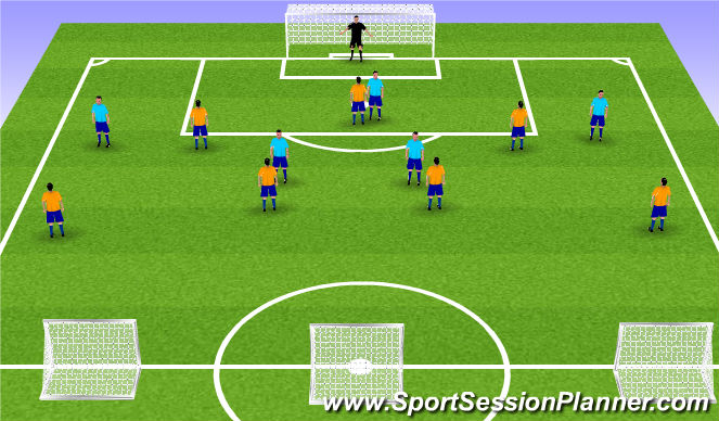 Football/Soccer Session Plan Drill (Colour): 6v7 Pressing in attacking third