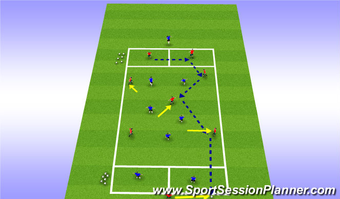 Football/Soccer Session Plan Drill (Colour): Play out of the back SSG