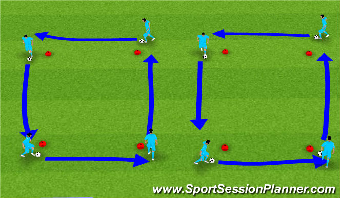 Football/Soccer Session Plan Drill (Colour): Working turns around a box