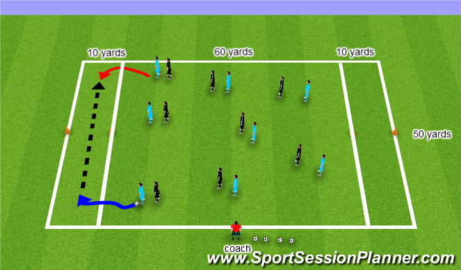 Football/Soccer Session Plan Drill (Colour): Through ball game