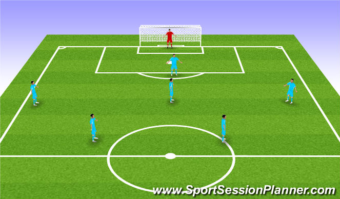 Football/Soccer Session Plan Drill (Colour): Offensive Functional