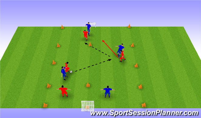 Football/Soccer Session Plan Drill (Colour): Possession In Zones