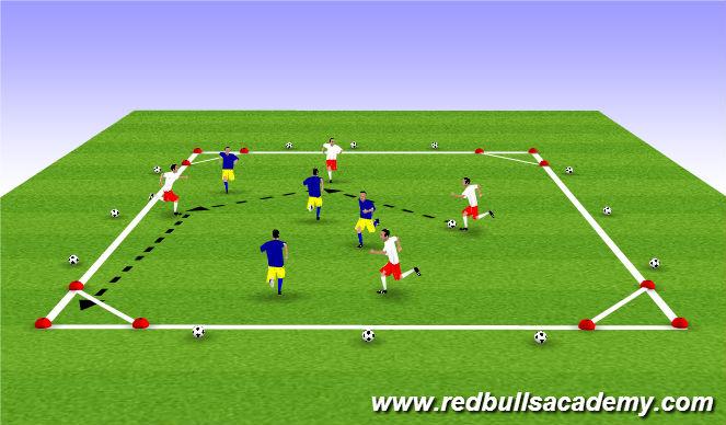 Football/Soccer Session Plan Drill (Colour): 4v4/5v5 Corners Game