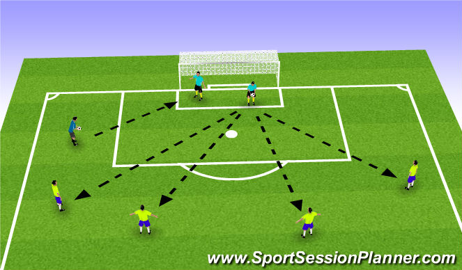 Football/Soccer Session Plan Drill (Colour): Functional Practice 2