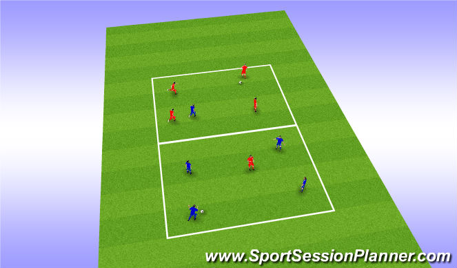 Football/Soccer Session Plan Drill (Colour): 2-box numbers possession game