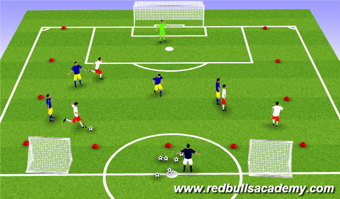 Football/Soccer Session Plan Drill (Colour): Conditioned Game-Directional with counter goals