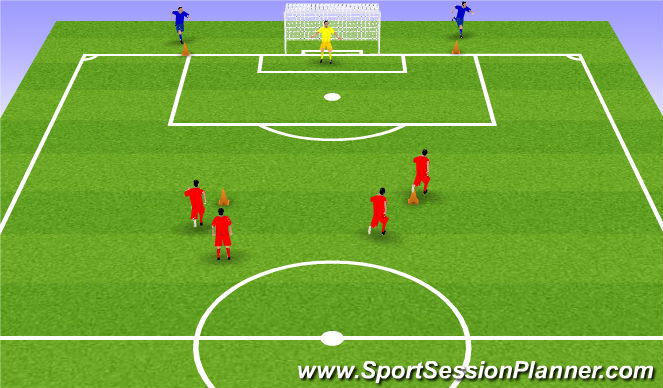 Football/Soccer Session Plan Drill (Colour): 2v2 shooting