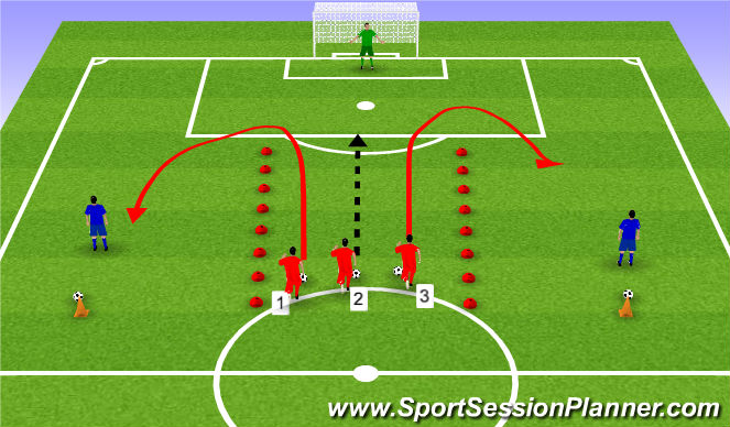 Football/Soccer Session Plan Drill (Colour): Dribbling and shooting