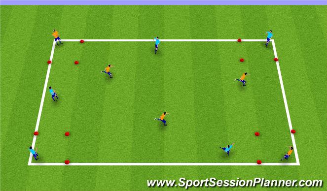 Football/Soccer Session Plan Drill (Colour): 3v3 diagonal rondo