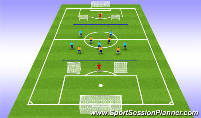 Football/Soccer Session Plan Drill (Colour): 5v5 to 2 goals with scoring zones