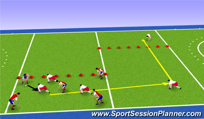 Hockey Session Plan Drill (Colour): 5vs3 transfer