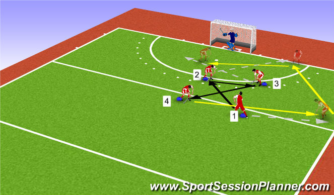 Hockey Session Plan Drill (Colour): STAT-DYNAMIC