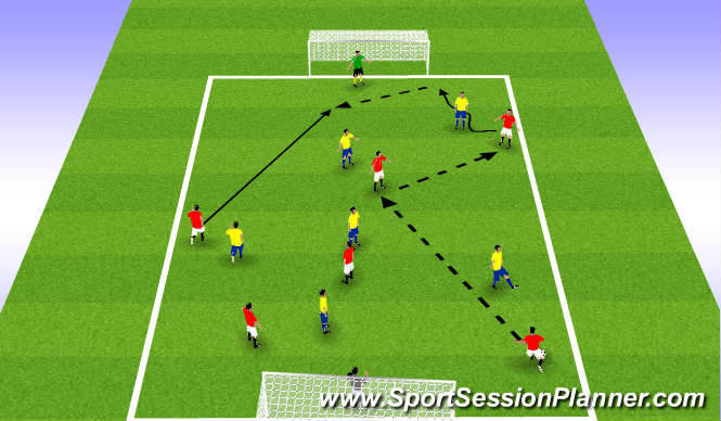 Football/Soccer Session Plan Drill (Colour): 6v6 with 2 Goalkeepers