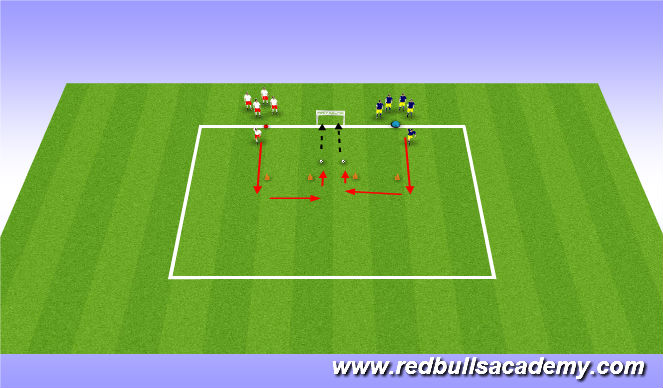Football/Soccer Session Plan Drill (Colour): Main Theme-Red Bull Shootout
