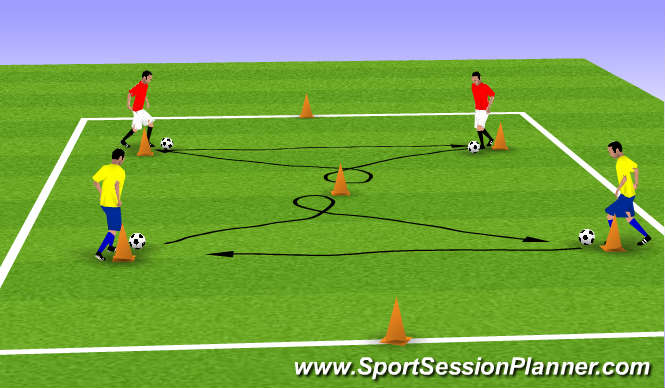 Football/Soccer Session Plan Drill (Colour): Spin Off Turns in a Triangle