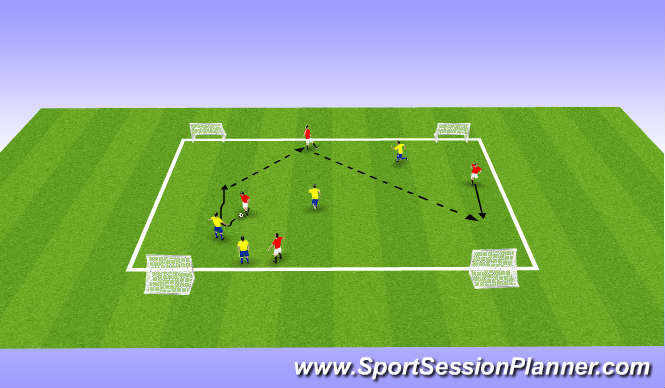 Football/Soccer Session Plan Drill (Colour): 4v4 on 4 small goals
