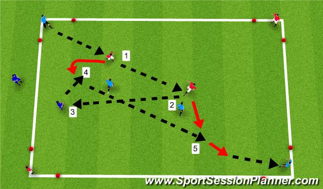 Football/Soccer Session Plan Drill (Colour): Possession 1v1 defending