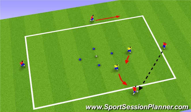 Football/Soccer Session Plan Drill (Colour): Part I: Defending in Pairs