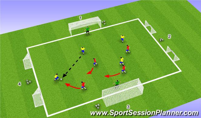 Football/Soccer Session Plan Drill (Colour): Part IV: SSG 4v4
