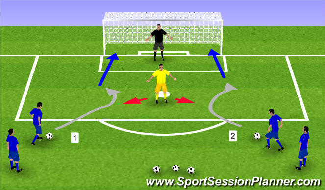 Football/Soccer Session Plan Drill (Colour): Quick fire shooting