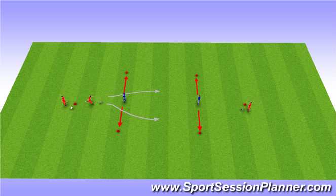 Football/Soccer Session Plan Drill (Colour): 1v1 (2 Defenders)