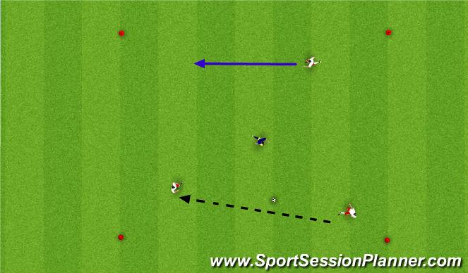 Football/Soccer Session Plan Drill (Colour): 3 v 1 / 4 v 1